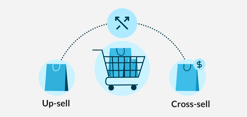 upselling-and-cross-selling-to-promote-your-business