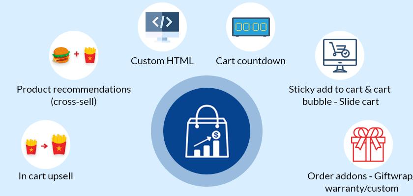 icart-features